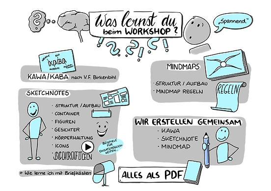 Workshop Bild 2.jpeg