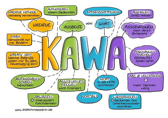 KAWA zum KAWA.jpeg