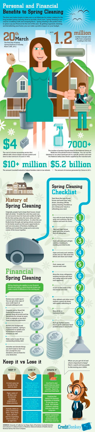 Benefits To Cleaning
