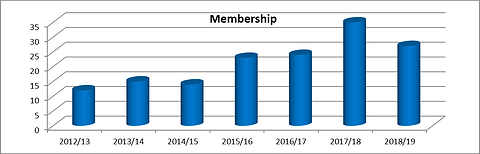 membership 2019.png