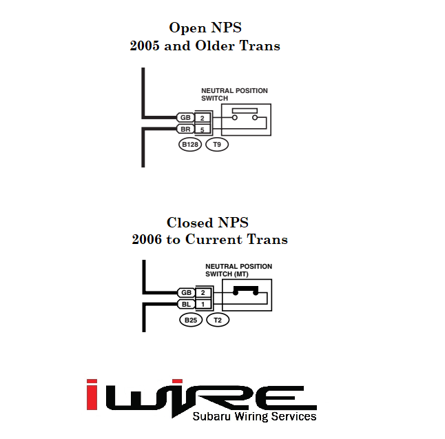 neutral position switch wiring diagram, iwire wiring diagram, transmission wiring diagram, subaru NPS wiring diagram