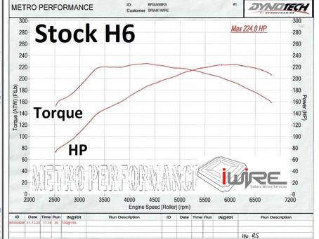 Subaru Engine Comparison - 6 Cylinder vs. STi