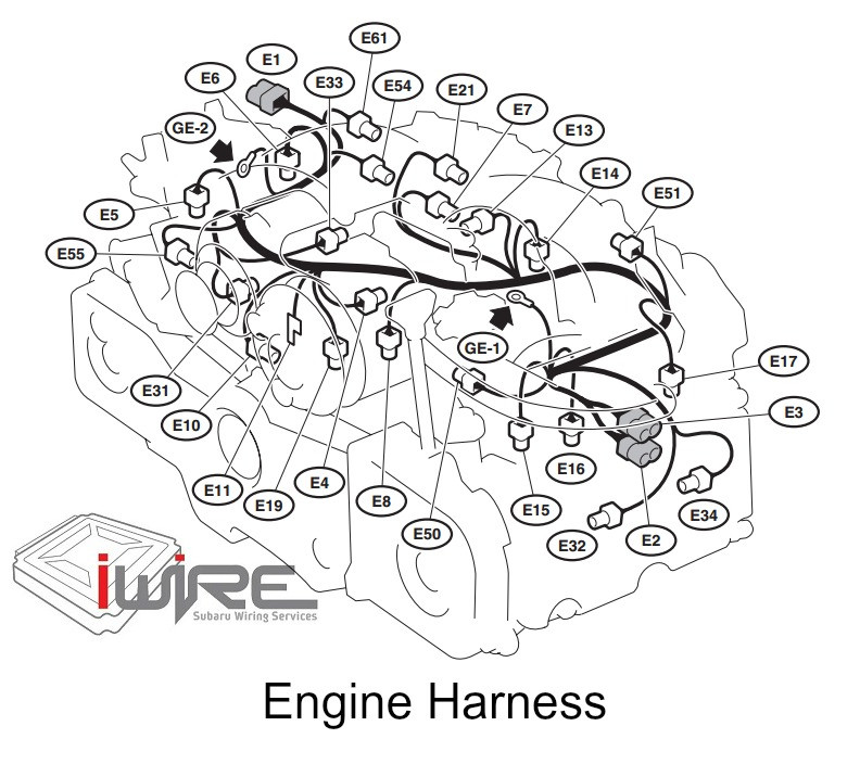 subaru wiring harnesses explained  iwire