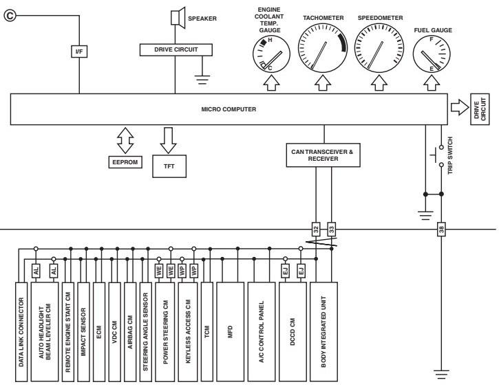 Subaru Wiring Diagram, Subaru CANBUS, CAN bus, SUbaru Wiring