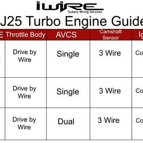 Which Subaru Engine Do I Have?