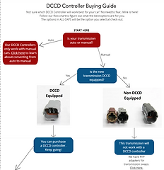dccd buying guide flow chart image - Lin