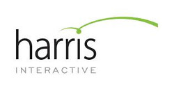 harris interactive-PESQUISA