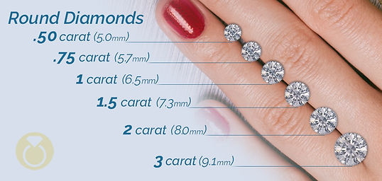 revised_diamond_size_chart_MM.jpg