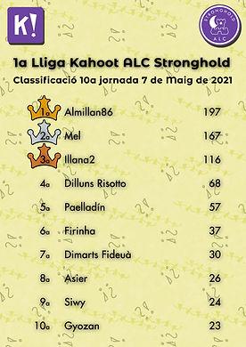 Lliga Kahoot 7 de maig.jpg