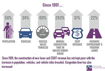 transport spending.png