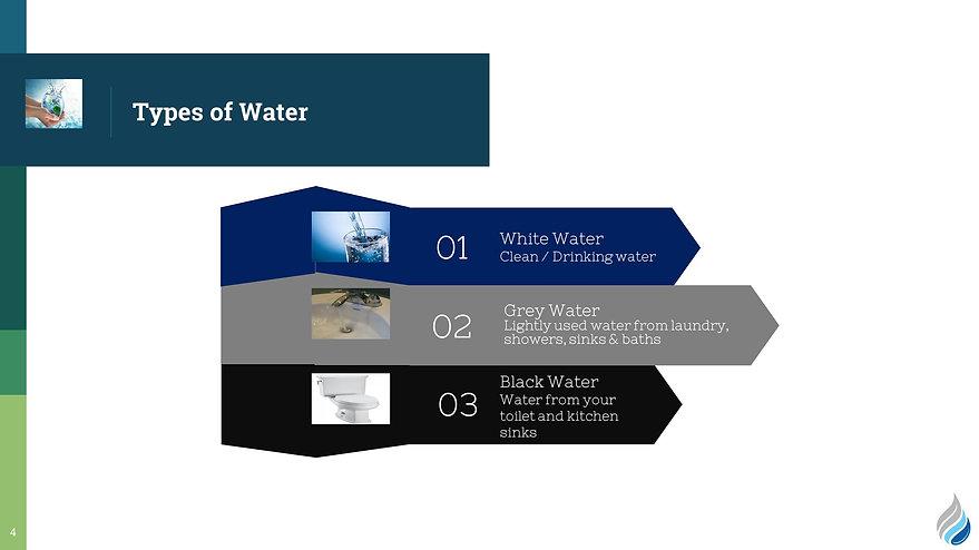 types of water.jpg