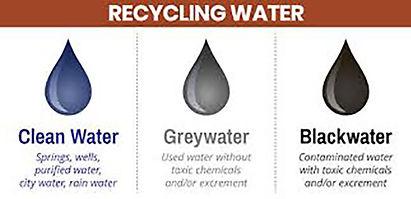 recycling water1.jpg
