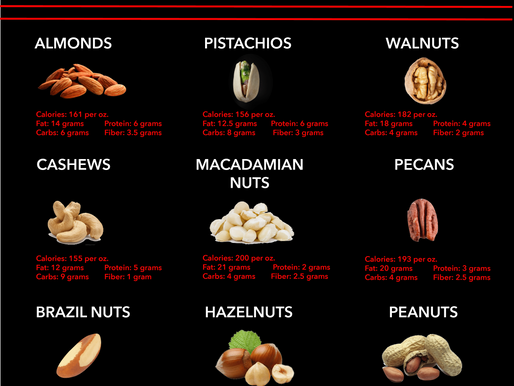 Why it's OK to go nuts