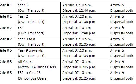 Arrival & Dispersal Protocols