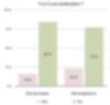 Pourcentage_d'amélioration.png
