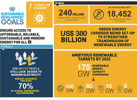 ENERGY PLAYS A PIVOTAL ROLE IN ACHIEVING OTHER SDG'S | UN FORUM