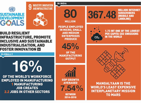 India's stance on SDG 9: Industry, Innovation and Infrastructure