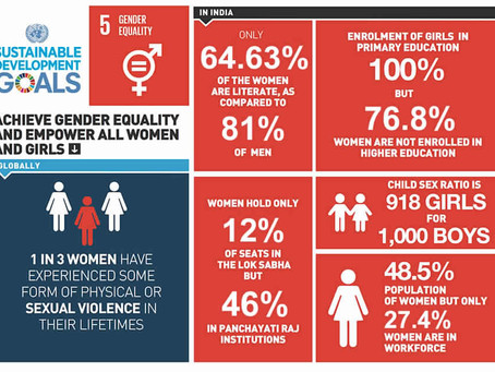 India's stance on SDG 5: Gender Equality