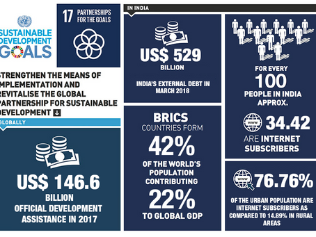 India's stance on SDG 17: Partnerships For The Goals