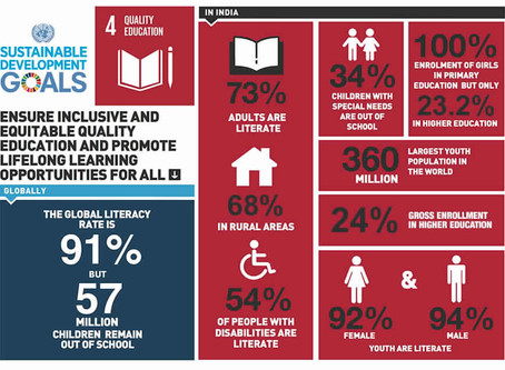 India's stance on SDG 4: Quality Education