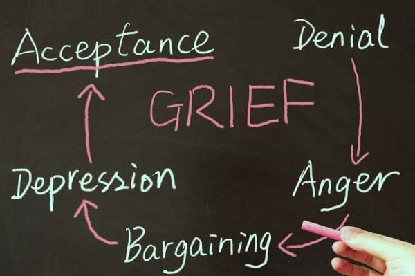 Grief & Loss Hypnosis