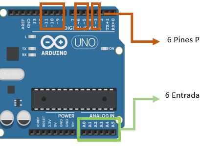 mBlock5 a Código Arduiino [Módulo 4] Entradas y Salidas Analógicas || LDR LED || Tinkercad