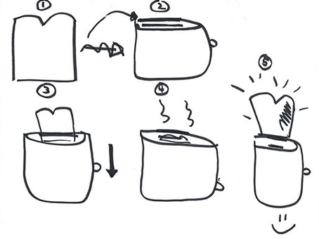 How Making Toast Can Support Better Process Mapping