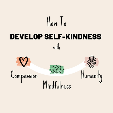 Copy of Develop self-kindness.png