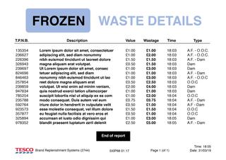 Frozen report outcome