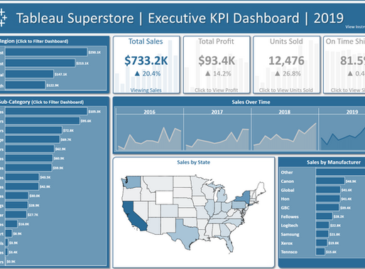Building Better Dashboards Through Interactivity - Part 2: Using BANs as KPI Selectors