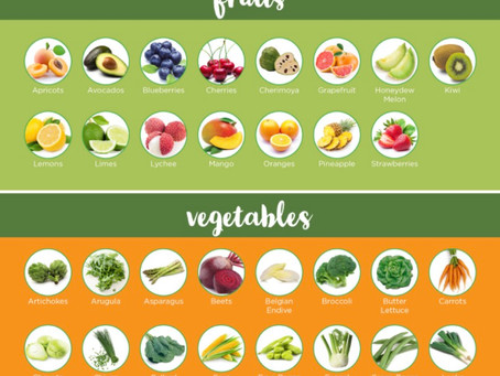 Warm Up to Good Nutrition