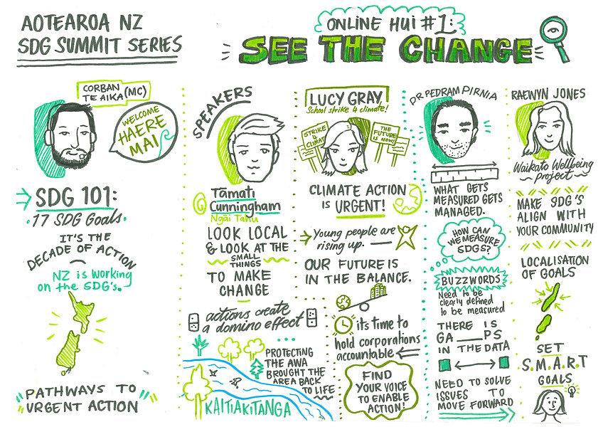 SDG Online Hui 1_1.jpg