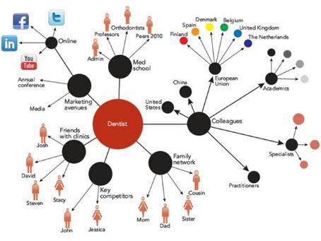 Networking: Uma alavanca para o Sucesso nos Negócios
