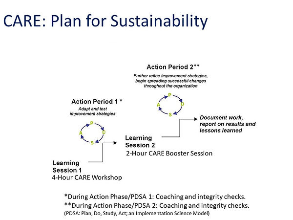 Plan for Sustainability (Generic) - 2 Le