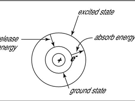 Principles of Flame Photometry