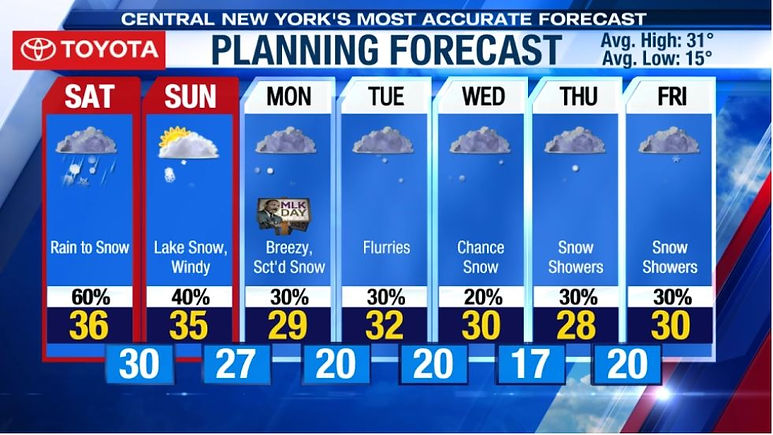 Weather 1-16-21 to 1-22-21.JPG