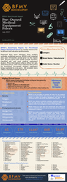 Benchmark Report Infographic: BFMV Pre-owned Medical Equipment Prices