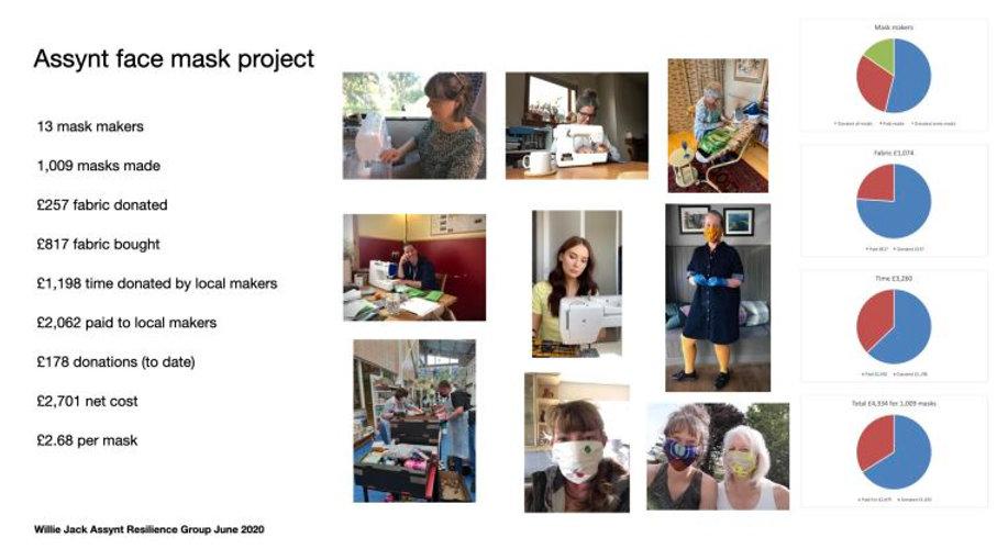facemasks-info.jpg