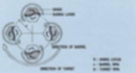 barrel diagram.png