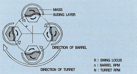 barrel diagram.png