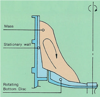 roll flow diagram.png