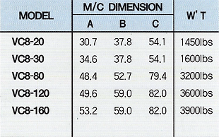 dimensions table 2.png