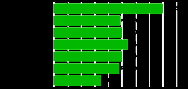 送客グラフ.png
