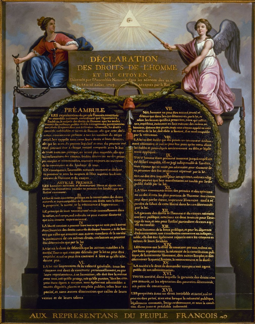 İnsan ve Yurttaş Hakları Bildirgesi (1789)
