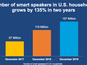 Speech recognition and the music industry