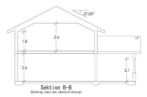 Sektion B-B