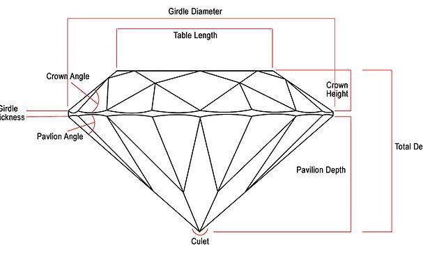 anatomy-of-diamond-final-1.jpg