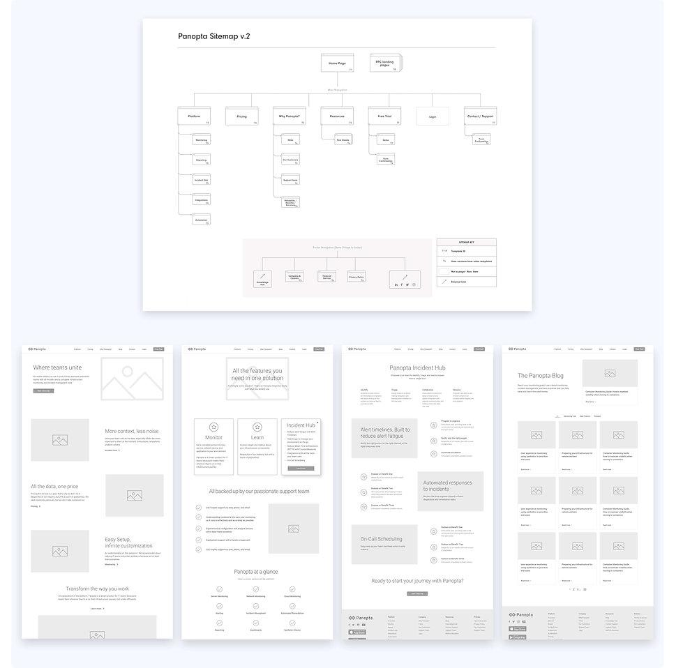 MarketingSite-SitemapWireframes.jpg