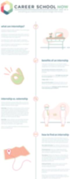 Alan Hensel Career School Now Infographi