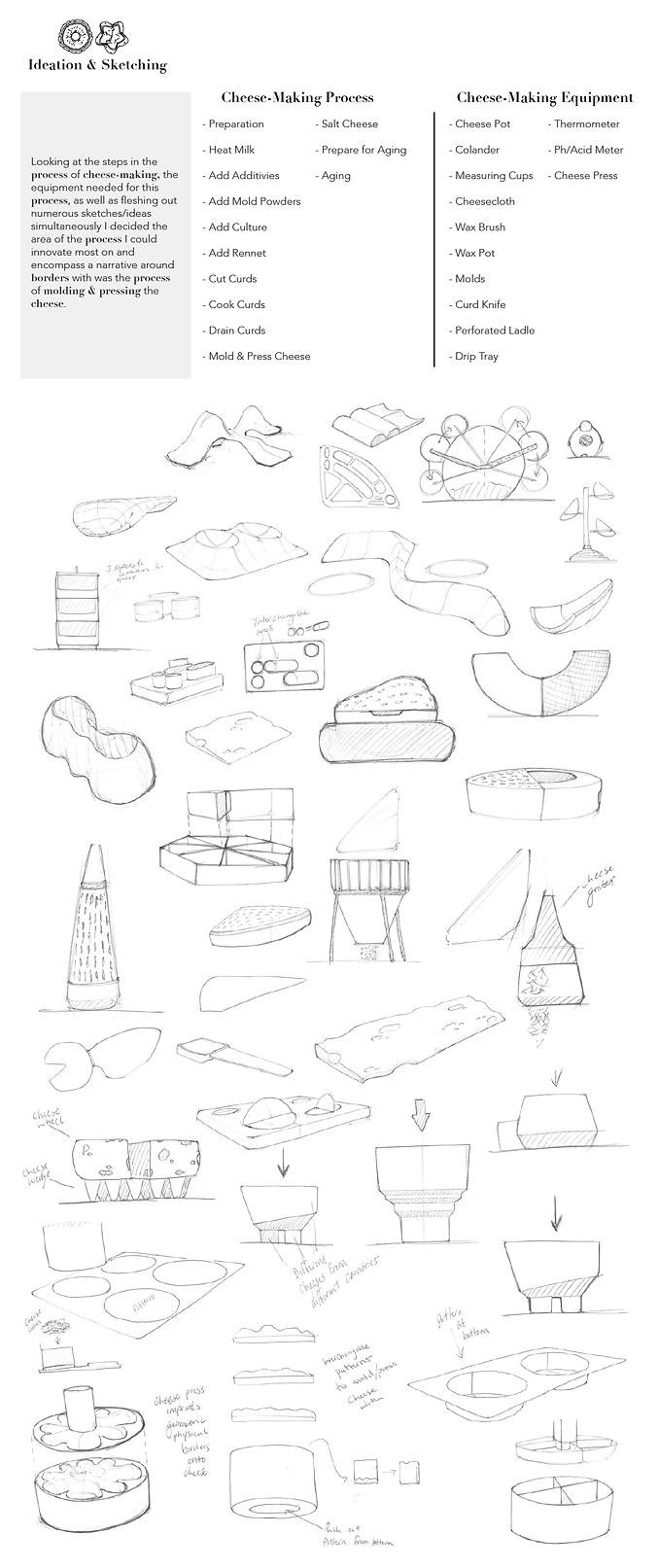 Les-Fleurs-de-Fromage---Page-4.png